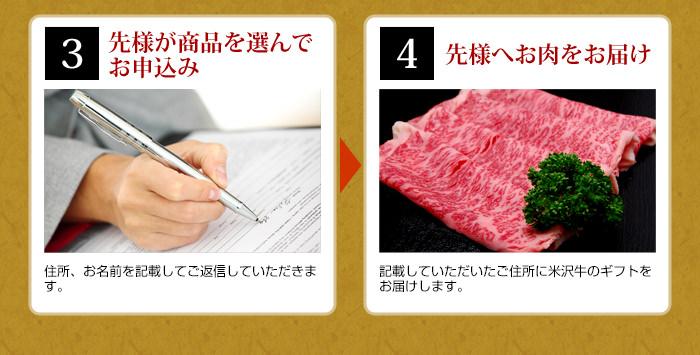 米沢牛通販の米沢牛カタログギフトのご注文からお届けまでの手順04