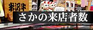 米沢牛通販のさかの来店者数です。